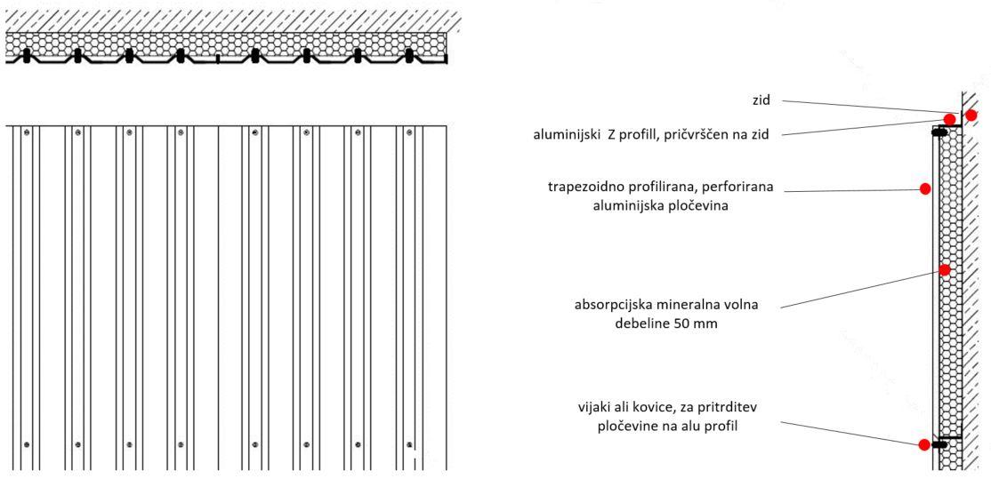 Aluminjiske absorpcijske obloge sestavni deli
